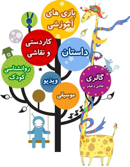 روانشناسی کودک و نوجوان | بازی آموزشی | بازی مهارتی | کاردستی و نقاشی | دکوراسیون اتاق کودک و نوجوان