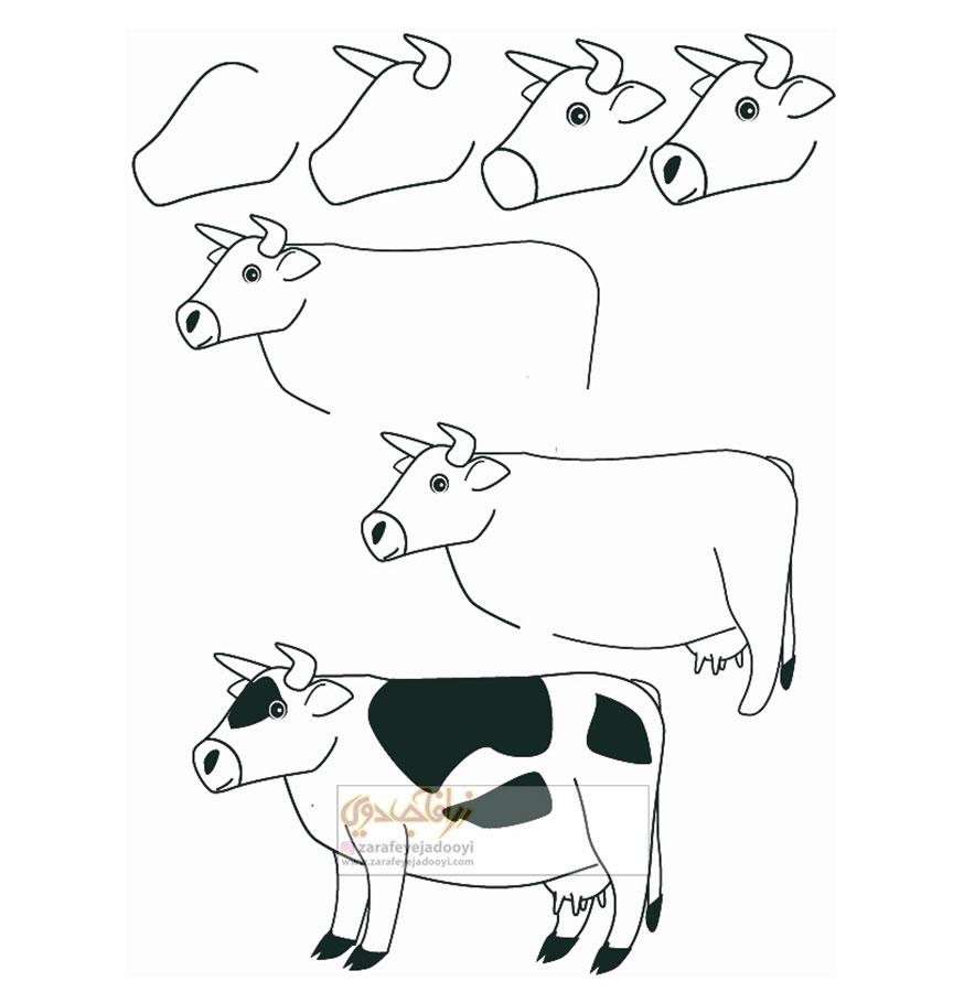 آموزش قدم به قدم نقاشی ساده گاو